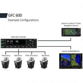 A36 Bonanza GFC 600 STC  Install Kit, Yaw only